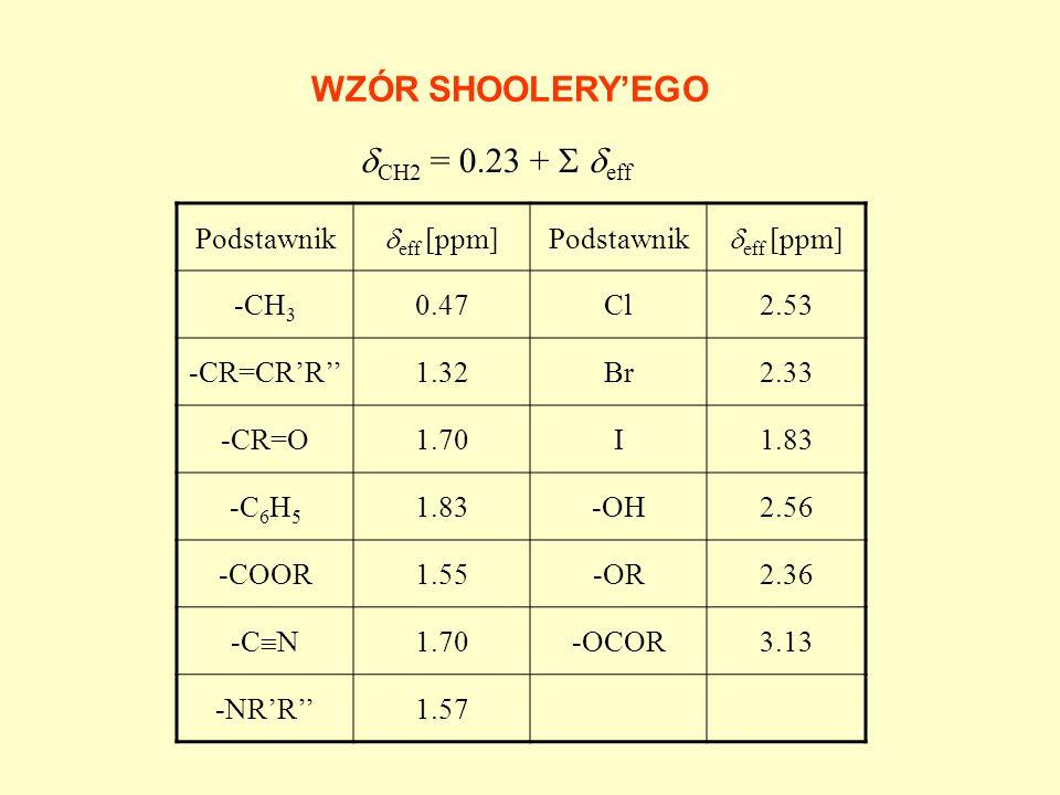 WIDMO PROTONOWE OCTANU BENZYLU CH2 = 0.23 + 1.83 + 3.13 = 5.19 ppm CH3 = 0.23 + 1.55 = 1.78 ppm 4.95 ppm 1.95 ppm