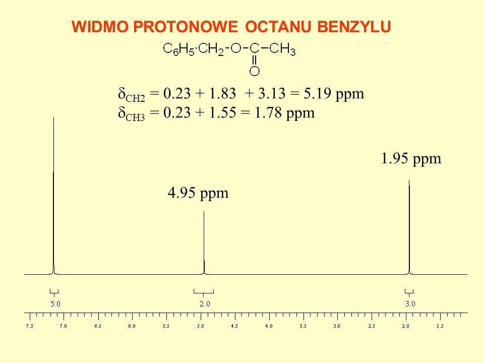 WIDMO PROTONOWE OCTANU ETYLU Ustawienie spinów protonów A E – E dla protonów X E = h Wygląd widma protonów X 3JAX3JAX 3JAX3JAX