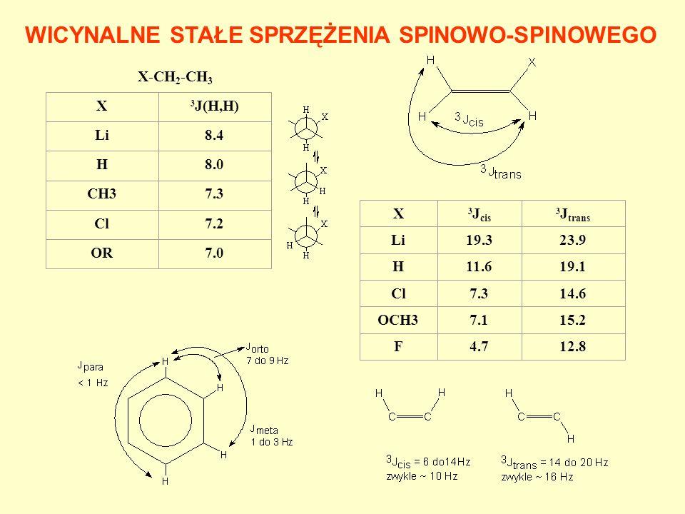 GEMINALNE STAŁE SPRZĘŻENIA SPINOWO-SPINOWEGO -zwykle 2 J H,H < 0 -zale żą od: -kąta H-C-H -hybrydyzacji atomu w ę gla -podstawników C H H H H H H H H 2 J H,H [Hz] -11 do –14 -2 do –5 +3 do –3 przykład metan cyklopropan eten -12.4 -4.5 +2.5