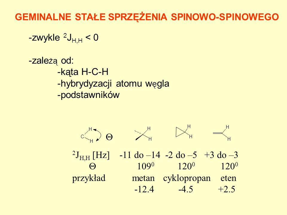 Związek 2 J [Hz] CH 4 -12.4 CH 3 Cl-10.8 CH 2 Cl 2 -7.5 H 2 C=O+41 GEMINALNE STAŁE SPRZĘŻENIA SPINOWO-SPINOWEGO X 2 J [Hz] Elektroujemność wg Paulinga Li+7.11 H+2.52.2 Cl-1.43.0 OCH 3 -2.03.5 F-3.24.0