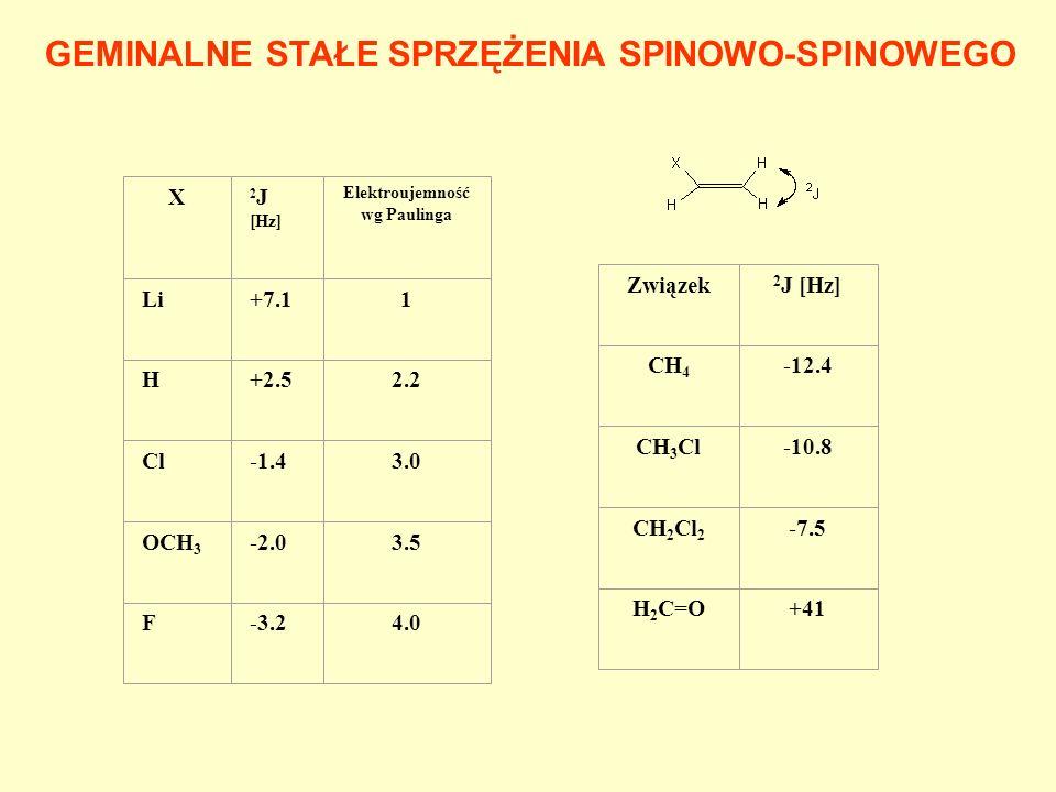 SPRZĘŻENIE SPINOWO-SPINOWE DALEKIEGO ZASIĘGU 1.Układy alifatyczne – konformacja W (0.1 – 3 Hz) 2.
