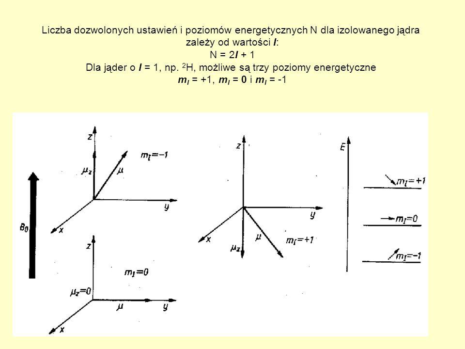 Energia oddziaływania j ą drowego momentu magnetycznego protonu z polem o indukcji magnetycznej B 0 wynosi - z B 0 z = P z P z = -1/2(h/2 ) lub P z = +1/2(h/2 ) E = -1/2 (h/2 ) B 0 E = +1/2 (h/2 ) B 0 E = (h/2 ) B 0 = h Warunek rezonansu: = (1/2 ) B 0 Prawo Boltzmanna: N /N = exp(- E/kT) 1 – (h/2 ) B 0 /kT W temperaturze 300 K dla B 0 = 7,06 T (300 MHz) N -N = 25 na 10 6 j ą der dla B 0 = 1,41 T (60 MHz) N -N = 5 na 10 6 j ą der