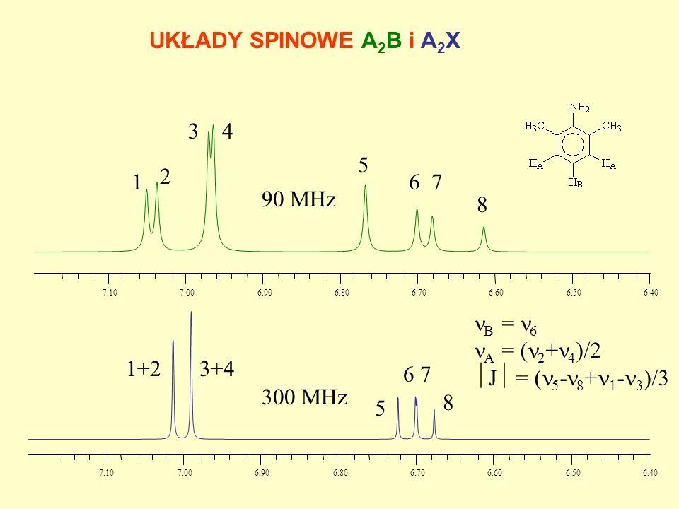 7.507.607.707.807.908.00 AABB 24 linie spektralne AAXX 20 linii spektralnych AB = 150 Hz AB = 5 Hz J AB = 7 Hz UKŁADY SPINOWE AABB i AA XX H A i H A – równocenne chemicznie, ale nierównocenne magnetycznie, bo chocia ż A = A to np.