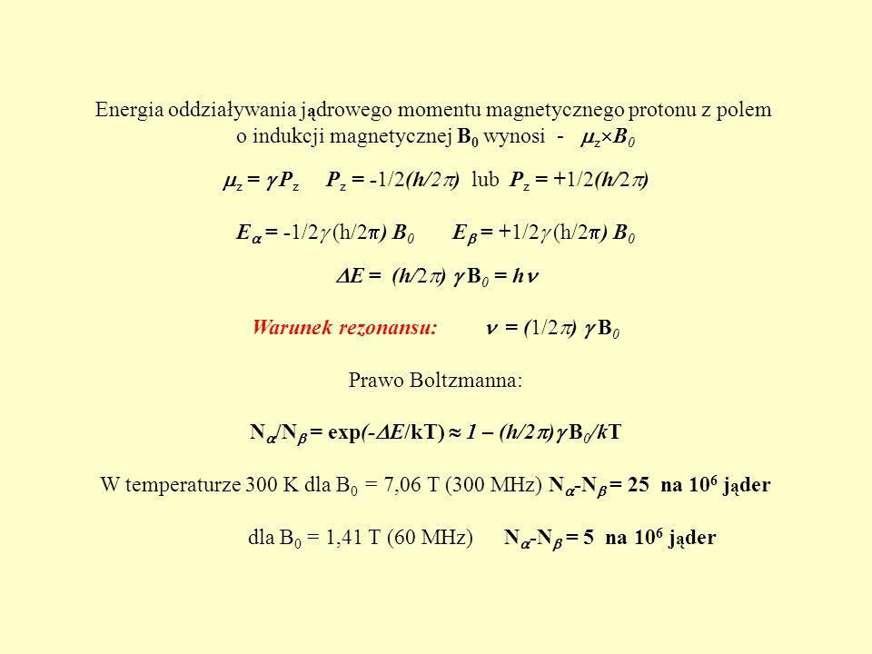 wiruj ą ce j ą dro 1 H moment magnetyczny B o............, E 2, wy ż sza energia, mniejsza populacja, E 1, ni ż sza energia, wi ę ksza populacja + P moment p ę du = P E 2 – E 1 = h o = (h/2 B o = (1/2 ) B o B o = 0B o > 0 E 2 – E 1 E We wspó ł czesnych spektrometrach stosuje si ę magnesy o takich warto ś ciach indukcji magnetycznej B o, ż e protony absorbuj ą promieniowanie z zakresu UKF (200-600….