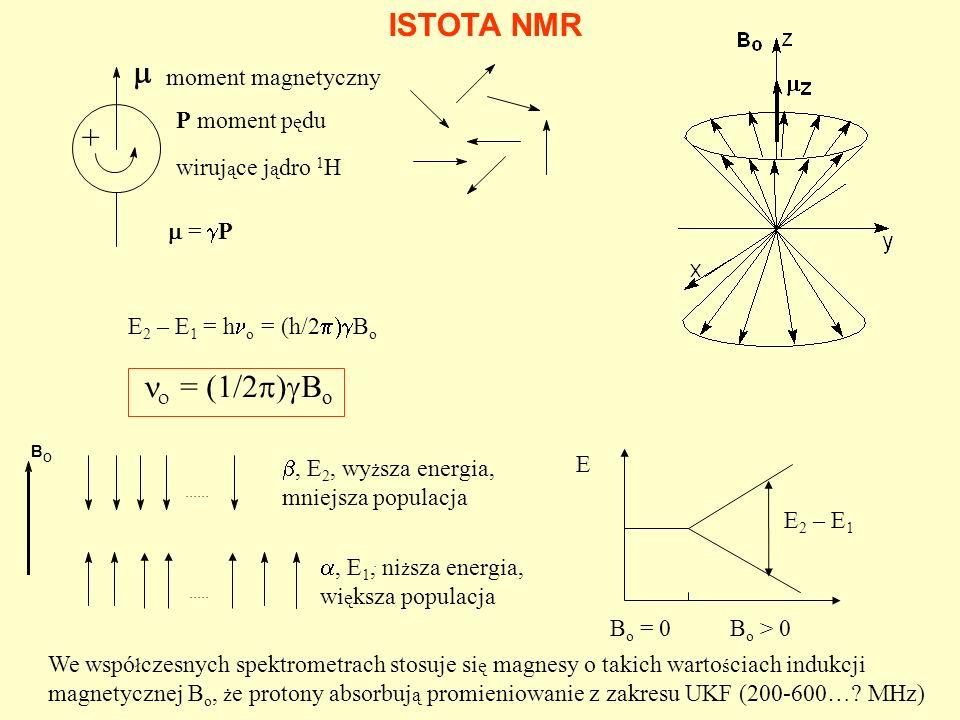 Jądro Spin I Zawartość naturalna [%] Częstotliwość rezonansowa [MHz] (Bo=2.3488 T) Współczynnik żyromagnetyczny [10 7 rad T -1 s -1 ] 1H1H1/299.98100.00026.7519 2H2H1 0.016 15.351 4.1066 12 C098.90-- 13 C1/2 1.10824.144 6.7283 14 N199.63 7.224 1.9338 15 N1/2 0.3710.133-2.712 16 O099.96-- 19 F1/2100.0094.07725.181 29 Si1/2 4.7019.865 -5.3188 31 P1/2100.0040.48110.841 w WŁASNOŚCI MAGNETYCZNE WYBRANYCH JĄDER