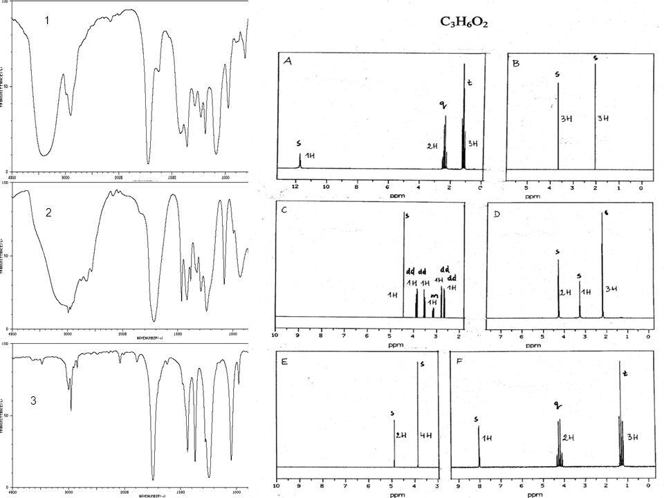 CH3CH3 H + H CH3CH3 OH CHCH COrrelated SpectroscopY zanieczysz- czenie