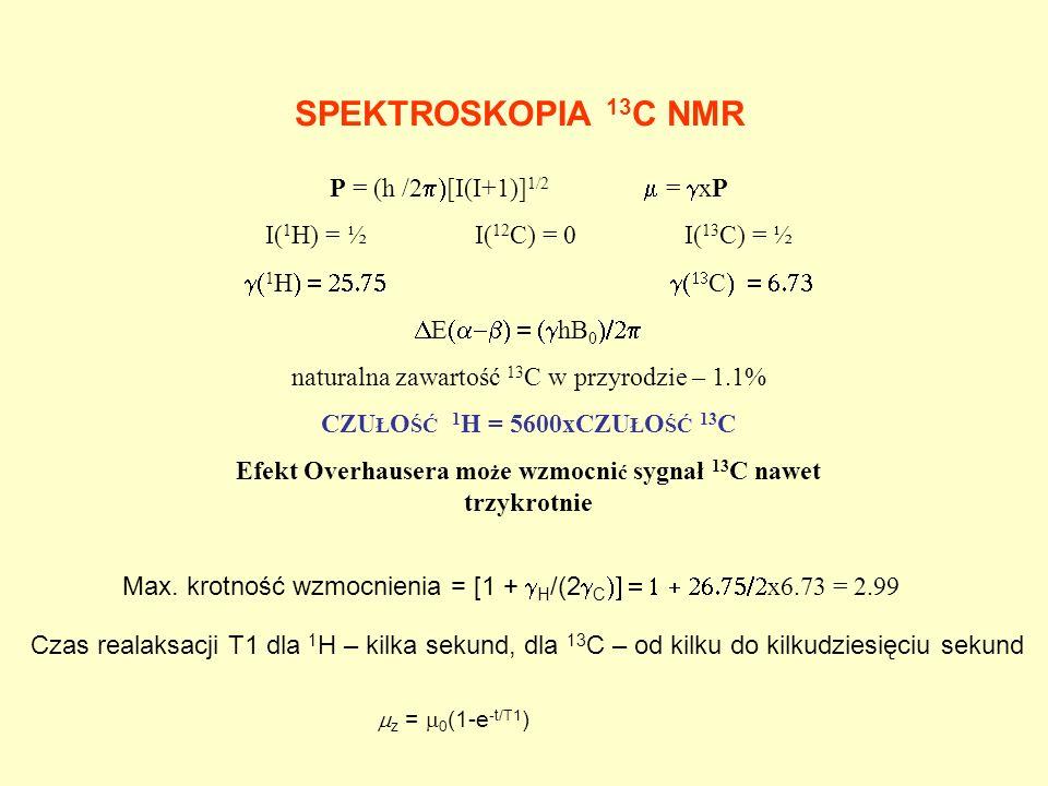 I(D) = 1 CDCl 3 J(D, 13 C) = 31.5 Hz CD 3 COCD 3 J(D, 13 C) = 19.5 Hz 1 0 B0B0 SYGNAŁY ROZPUSZCZALNIKÓW