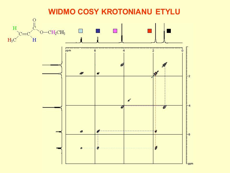 WIDMO 13 C NMR KROTONIANU ETYLU