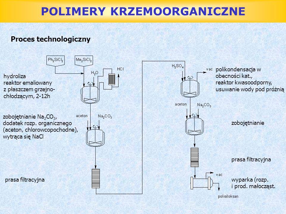 POLIMERY KRZEMOORGANICZNE Proces technologiczny hydroliza reaktor emaliowany z płaszczem grzejno- chłodzącym, 2-12h zobojętnianie Na 2 CO 3, dodatek r