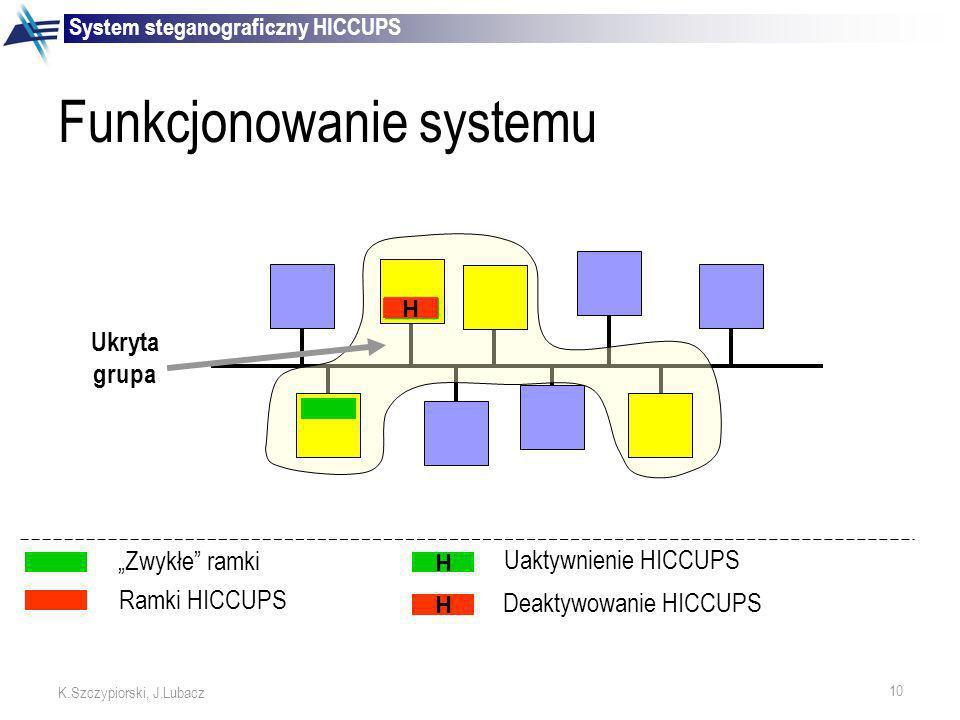 10 K.Szczypiorski, J.Lubacz Funkcjonowanie systemu Ukryta grupa System steganograficzny HICCUPS H H Zwykłe ramki Ramki HICCUPS H Uaktywnienie HICCUPS