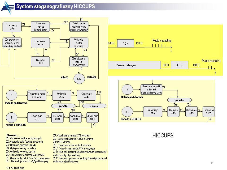 11 K.Szczypiorski, J.Lubacz HICCUPS System steganograficzny HICCUPS