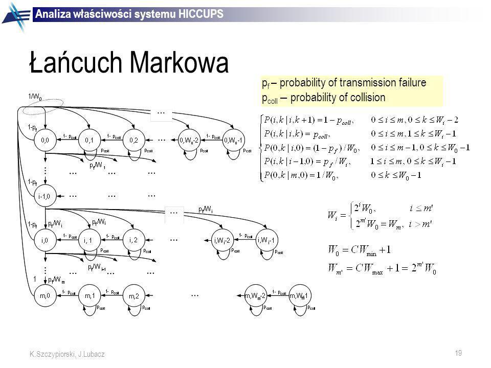 19 K.Szczypiorski, J.Lubacz Łańcuch Markowa p f – probability of transmission failure p coll – probability of collision Analiza właściwości systemu HI