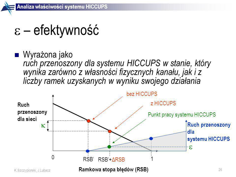 26 K.Szczypiorski, J.Lubacz – efektywność Wyrażona jako ruch przenoszony dla systemu HICCUPS w stanie, który wynika zarówno z własności fizycznych kan