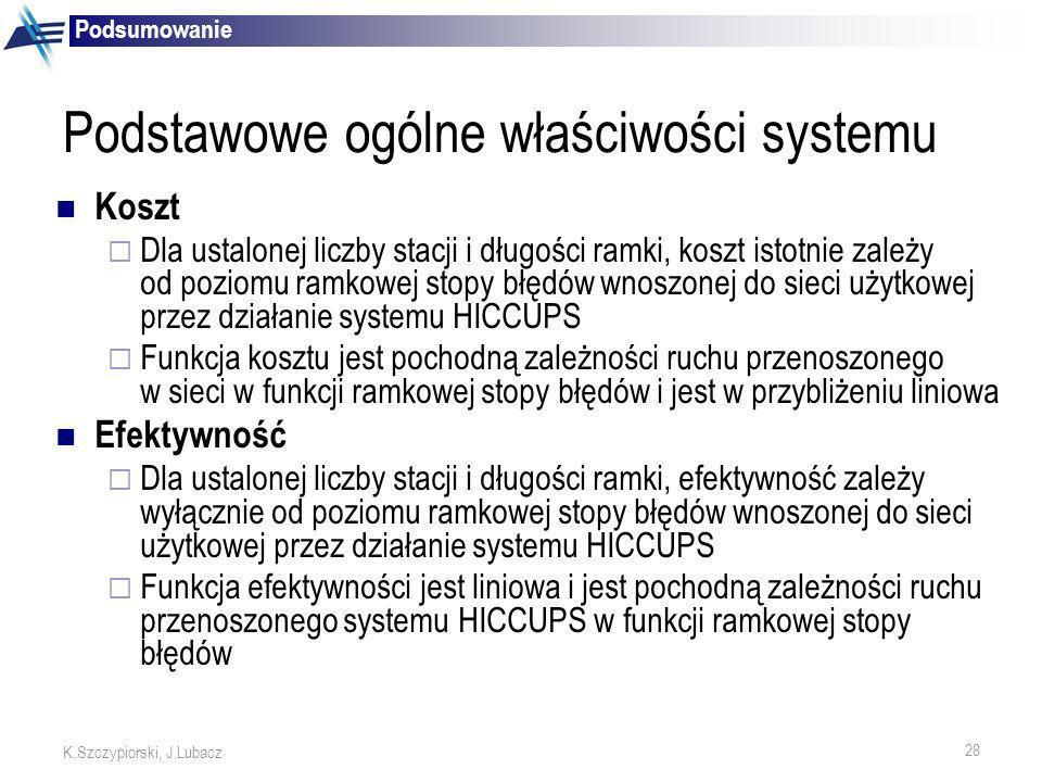 28 K.Szczypiorski, J.Lubacz Podstawowe ogólne właściwości systemu Koszt Dla ustalonej liczby stacji i długości ramki, koszt istotnie zależy od poziomu