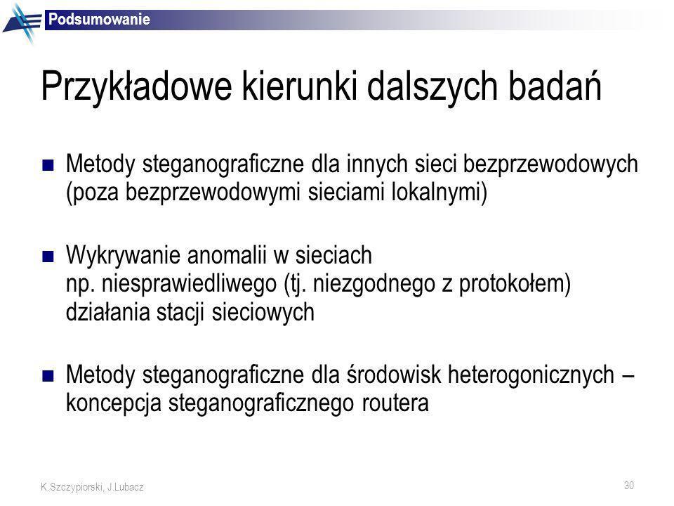 30 K.Szczypiorski, J.Lubacz Przykładowe kierunki dalszych badań Metody steganograficzne dla innych sieci bezprzewodowych (poza bezprzewodowymi sieciam