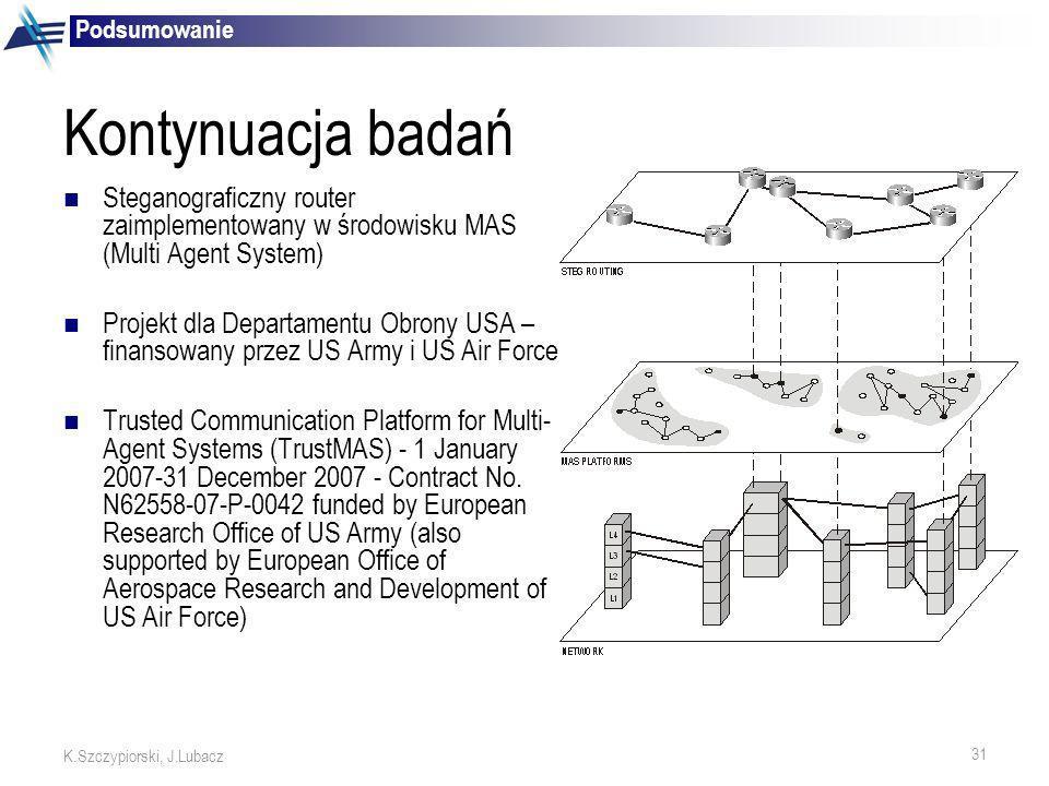 31 K.Szczypiorski, J.Lubacz Kontynuacja badań Steganograficzny router zaimplementowany w środowisku MAS (Multi Agent System) Projekt dla Departamentu