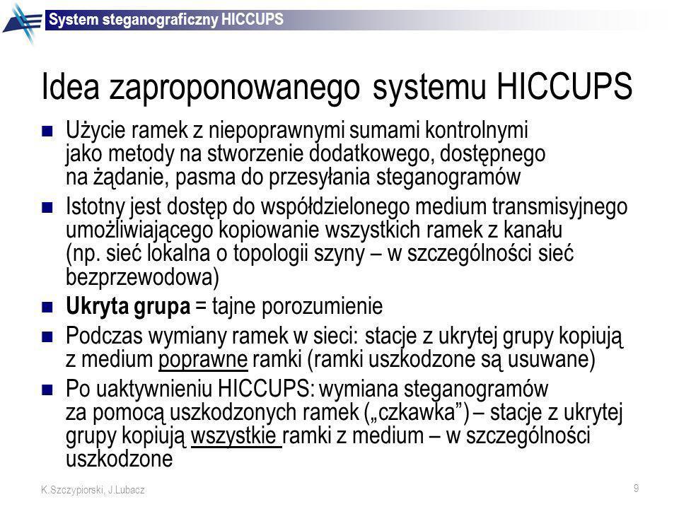 10 K.Szczypiorski, J.Lubacz Funkcjonowanie systemu Ukryta grupa System steganograficzny HICCUPS H H Zwykłe ramki Ramki HICCUPS H Uaktywnienie HICCUPS H Deaktywowanie HICCUPS