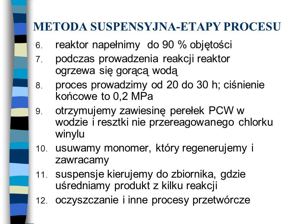 METODA SUSPENSYJNA-ETAPY PROCESU 6. reaktor napełnimy do 90 % objętości 7. podczas prowadzenia reakcji reaktor ogrzewa się gorącą wodą 8. proces prowa