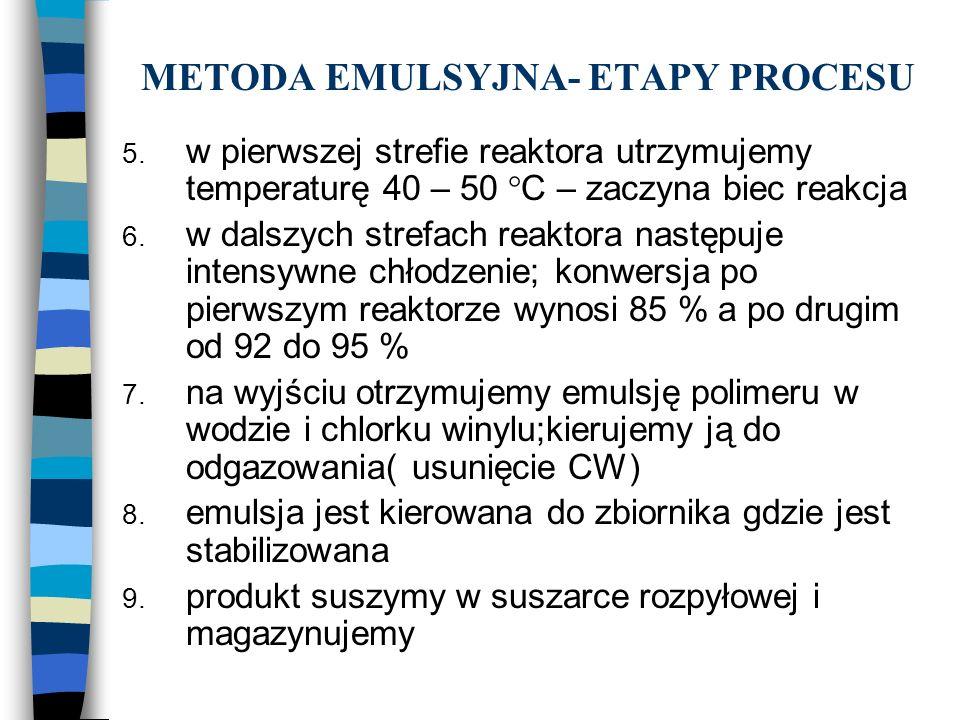 METODA EMULSYJNA- ETAPY PROCESU 5. w pierwszej strefie reaktora utrzymujemy temperaturę 40 – 50 °C – zaczyna biec reakcja 6. w dalszych strefach reakt