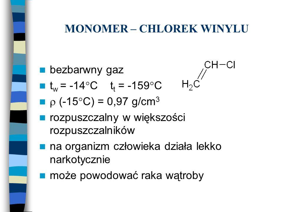 MONOMER – CHLOREK WINYLU bezbarwny gaz t w = -14°C t t = -159°C (-15°C) = 0,97 g/cm 3 rozpuszczalny w większości rozpuszczalników na organizm człowiek