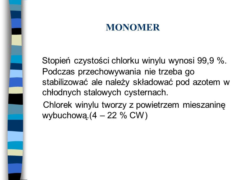 MONOMER Stopień czystości chlorku winylu wynosi 99,9 %. Podczas przechowywania nie trzeba go stabilizować ale należy składować pod azotem w chłodnych