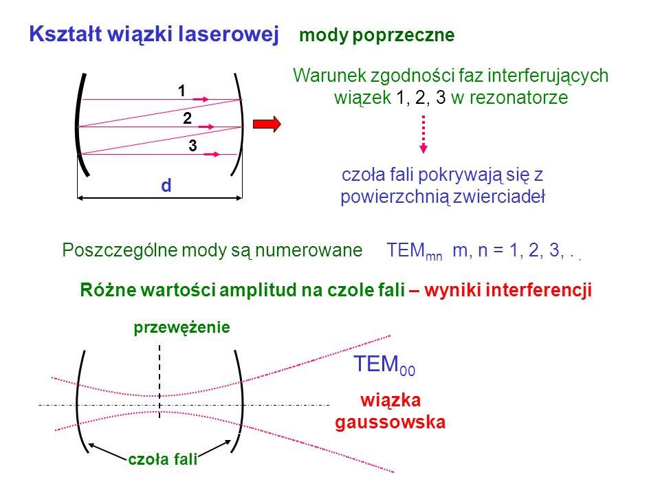 Modowość wiązki laserowej Rozkłady pola nie spełniające warunku zgodności faz są tłumione Konfiguracje pola spełniające warunek zgodności faz dla okre