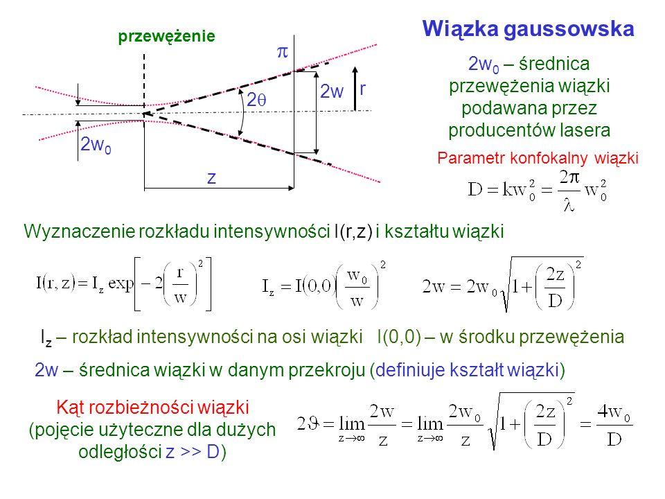 Wiązka gaussowska 2w - średnica wiązki w przekroju przewężenie z 2w r r 0 IzIz I I z /e 2 W każdym przekroju (dla każdego z) gaussowski rozkład intens