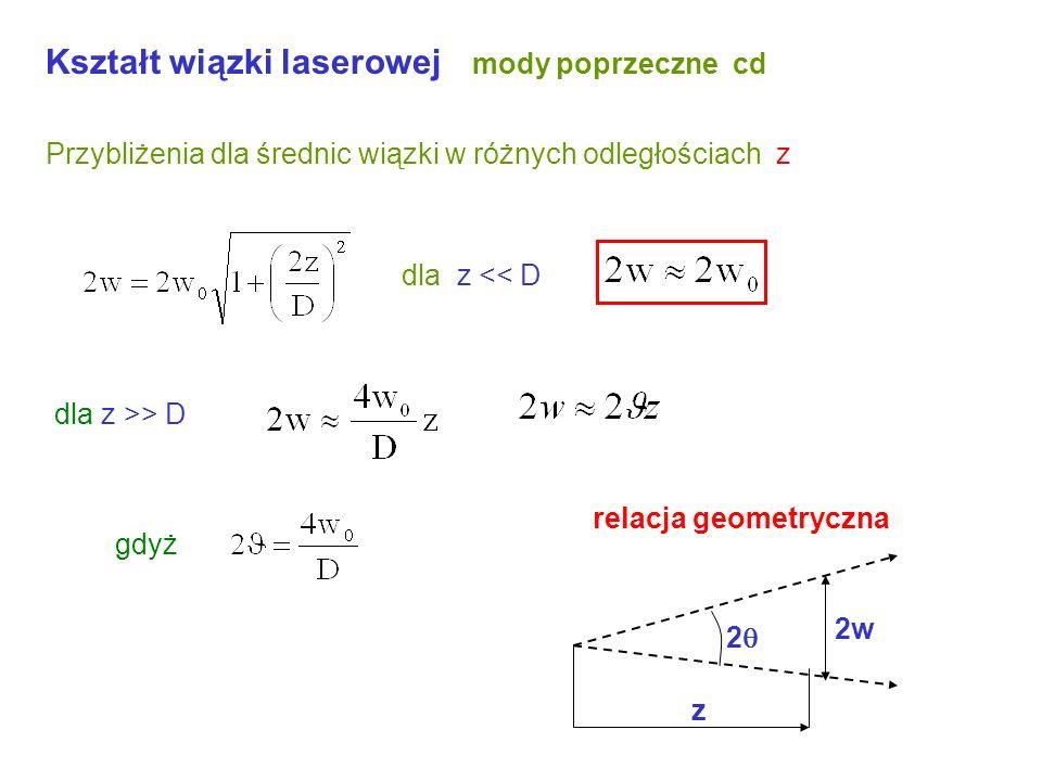 Wiązka gaussowska przewężenie z 2w r 2 2w 0 Parametr konfokalny wiązki 2w 0 – średnica przewężenia wiązki podawana przez producentów lasera Kąt rozbie