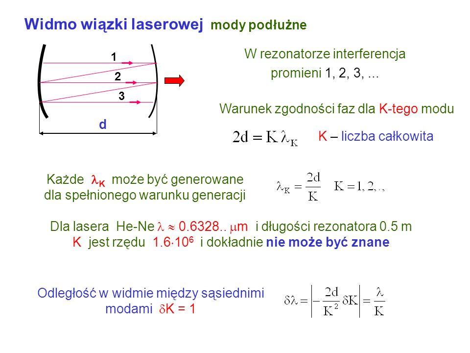 Mody poprzeczne wyższych rzędów Laser może generować jednocześnie różne mody TEM mn Rozkłady intensywności kilku pierwszych modów TEM mn Wadą jest nie