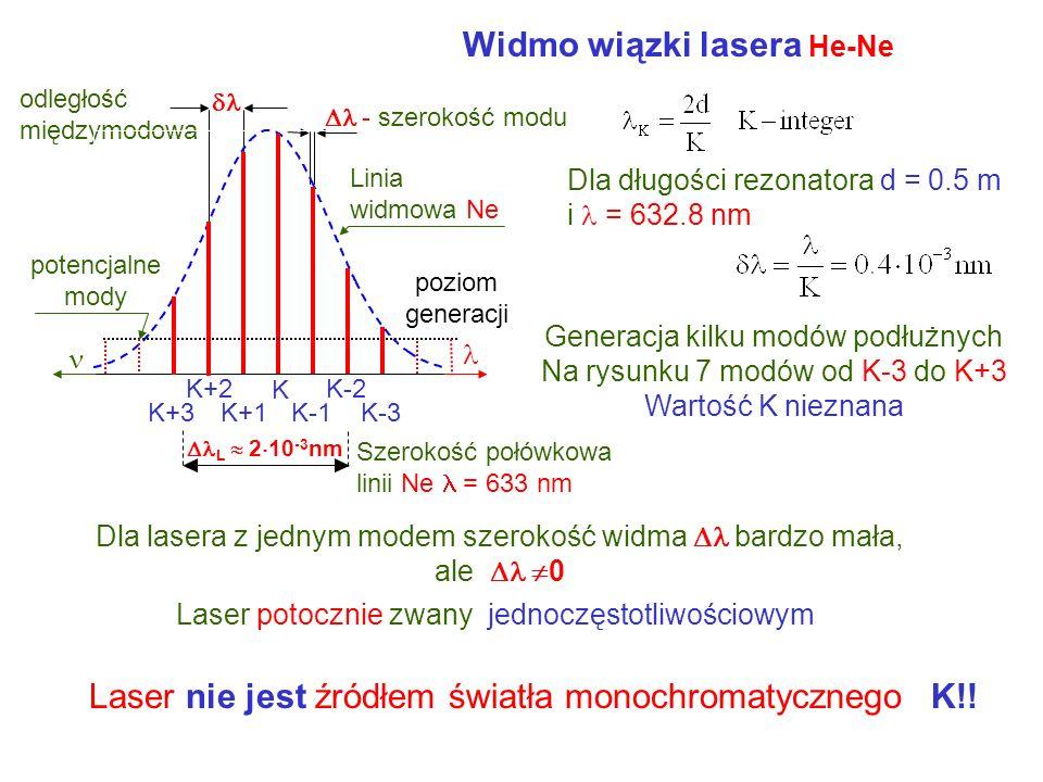 sód wodór rtęć hel neon Linie widmowe lamp spektralnych Długość fali 600 550 500 450 400 nm