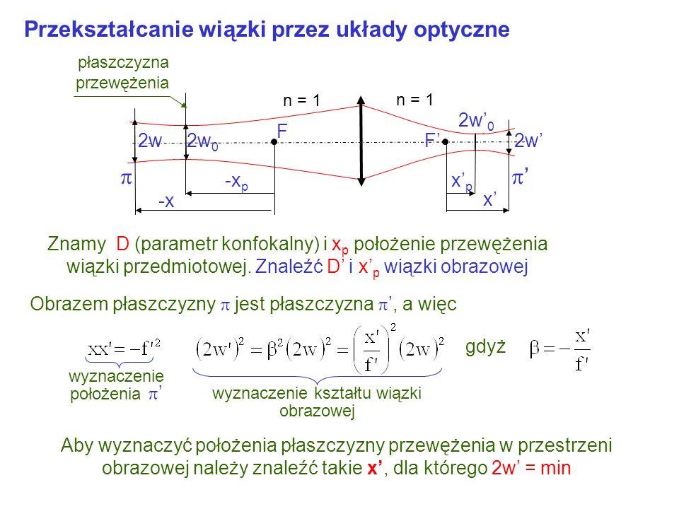 Widmo wiązki lasera He-Ne - szerokość modu odległość międzymodowa L 2 10 -3 nm Szerokość połówkowa linii Ne = 633 nm K K-1 K-2 K+1K-3 K+2 poziom gener