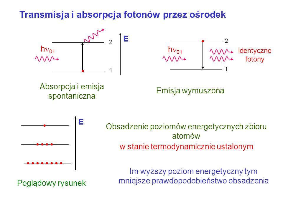 LASERY Zasada pracy Przekształcanie wiązki Zastosowania (wg. fragmentu wykładu prof.. R. Jóżwickiego Podstawy Inżynierii Fotonicznej)