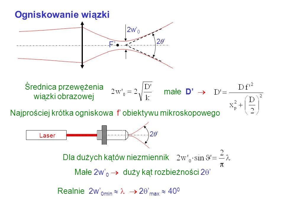 Przekształcanie wiązki przez układy optyczne cd Przewężenie wiązki obrazowej nie jest obrazem przewężenia wiązki przedmiotowej Wiązkę gaussowską nie m