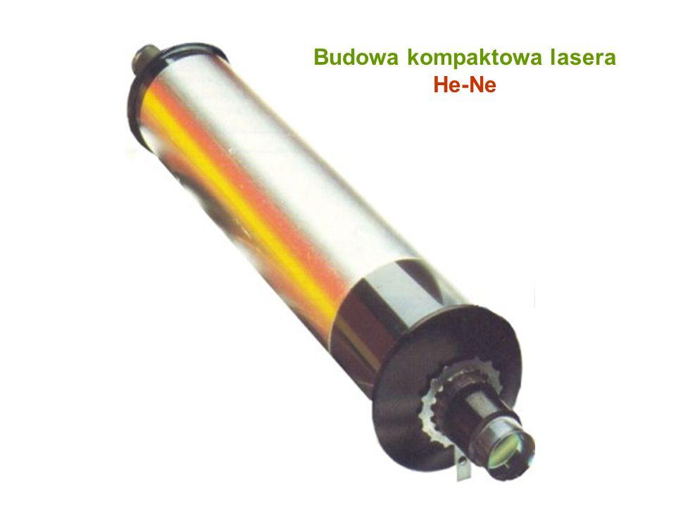 Wybrane typy laserów Najczęściej wykorzystywana linia czerwona = 0.6328 m. Również = 0.594 (żółta linia), 1.15 i 3.39 m (IR) Wewnętrzny rezonator Świa