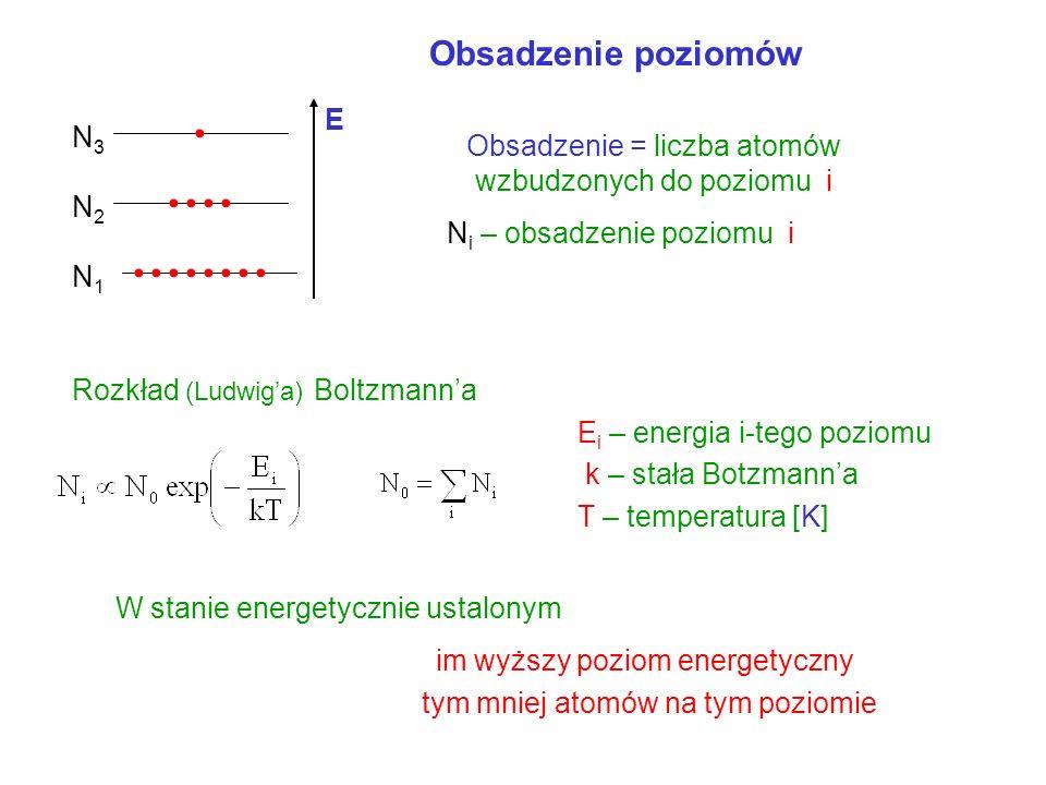Transmisja i absorpcja fotonów przez ośrodek E Obsadzenie poziomów energetycznych zbioru atomów w stanie termodynamicznie ustalonym Im wyższy poziom e