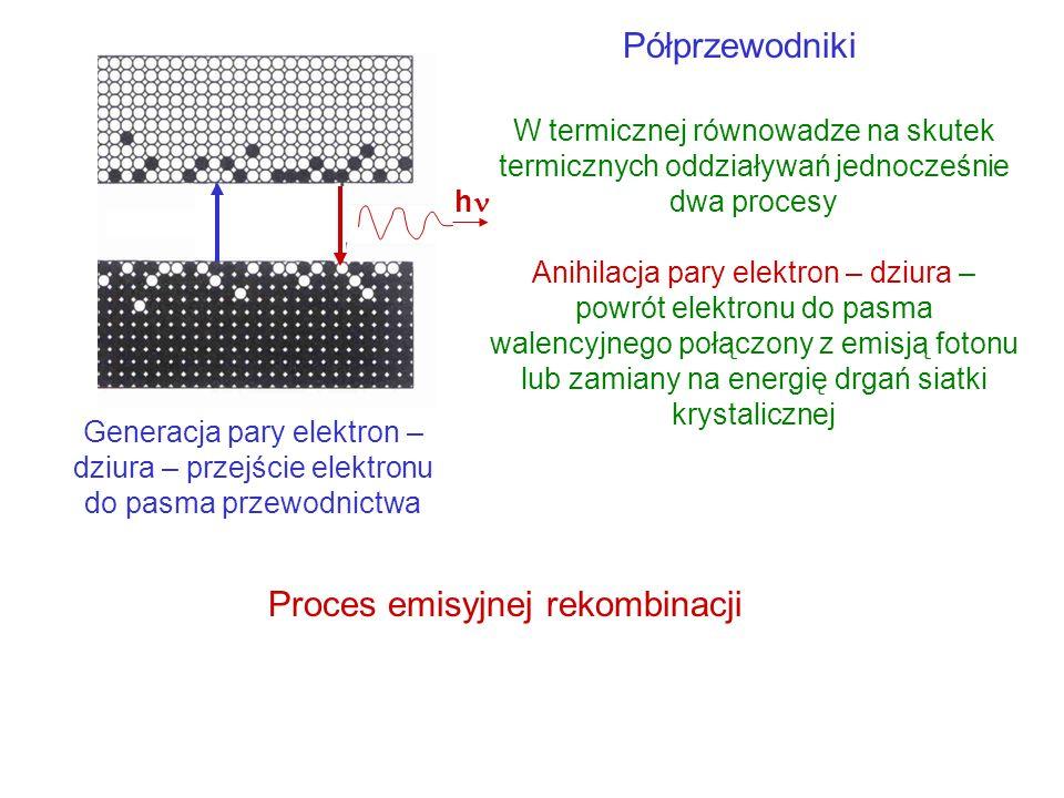 Inne lasery He-Cd jonowy na parach Cd = 441.6 nm jak He-Ne Argonowy jonowy na parach Ar wiele linii w paśmie widzialnym moc kilka W cw