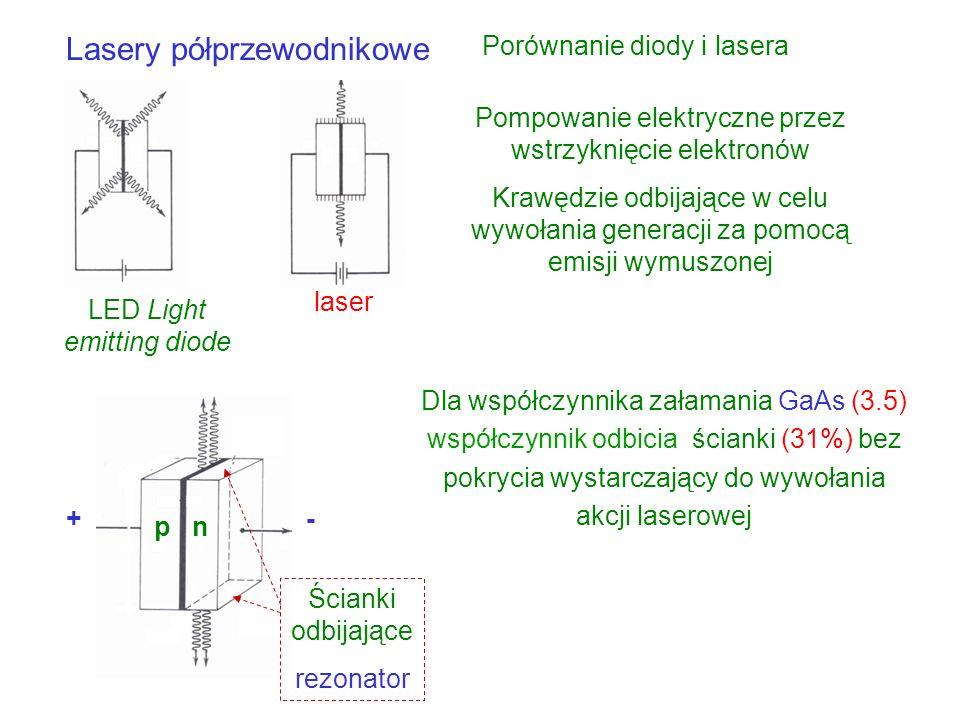 Półprzewodniki W termicznej równowadze na skutek termicznych oddziaływań jednocześnie dwa procesy Proces emisyjnej rekombinacji Generacja pary elektro
