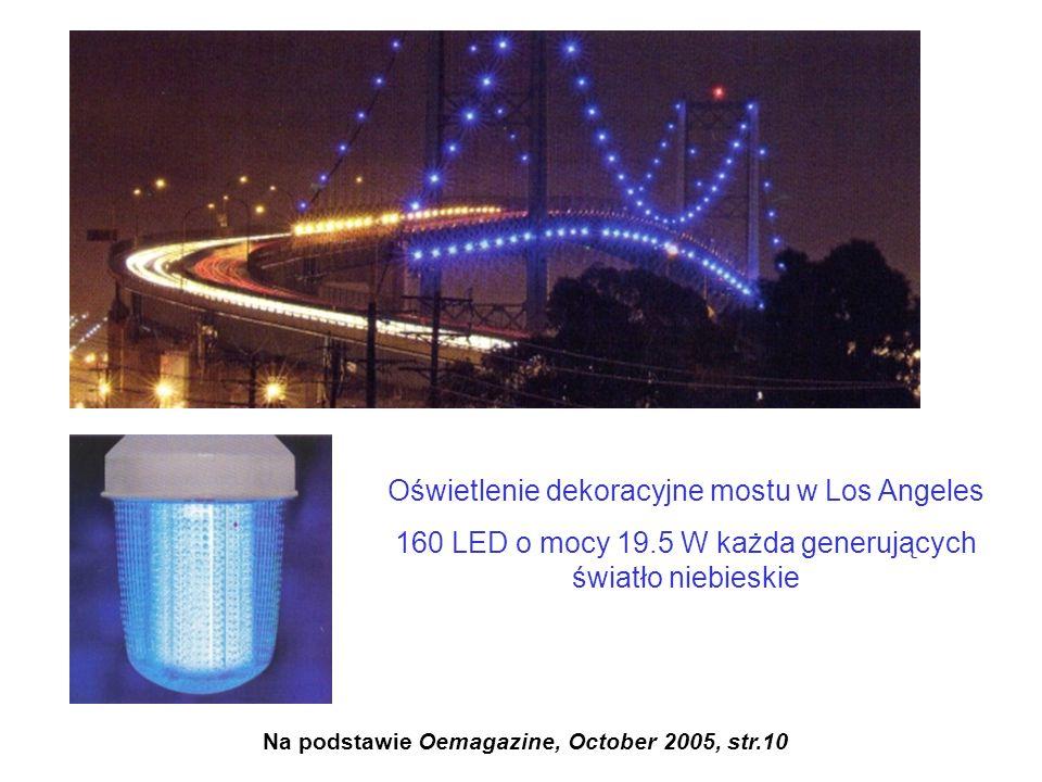 Oświetlenie kasyna Breda w Holandii Na podstawie Photonics Spectra, styczeń 2005, str. 81