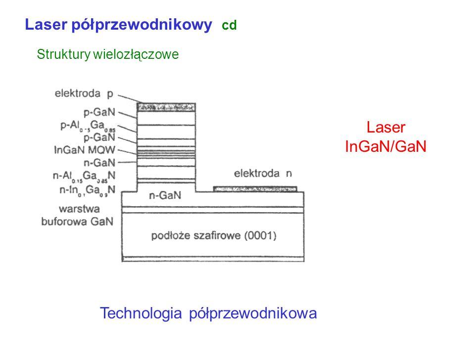 Laser półprzewodnikowy Perspektywiczny dla fotoniki Pompowanie prądem Warstwa falowodowa o grubości 2 m i szerokości 10 m Duże kąty rozbieżności odpow