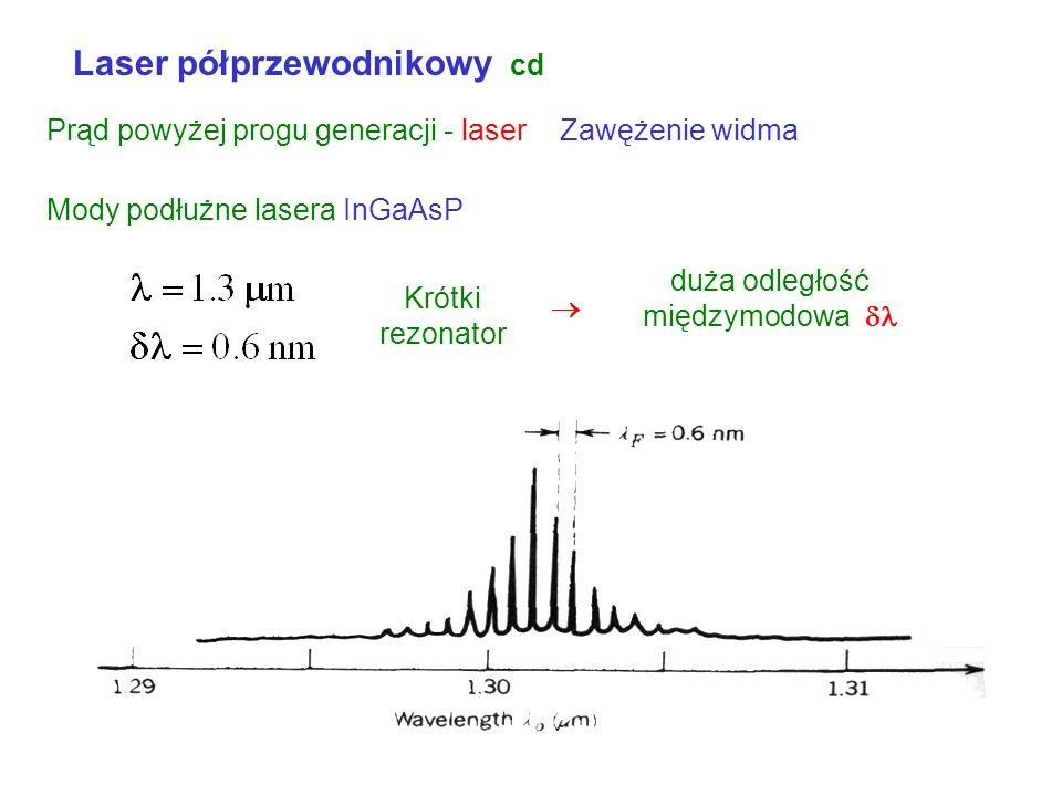 Laser półprzewodnikowy cd Technologia półprzewodnikowa Struktury wielozłączowe Laser InGaN/GaN