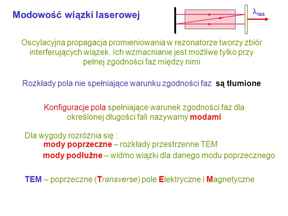 Akronim L A S E R jest mylący Opticzeskij Kwantowyj Genierator OKG oddaje sens fizyczny lasera L ight A mplification by S timulated E mission of R adi