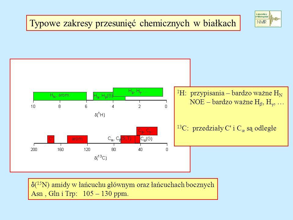 Typowe zakresy przesunięć chemicznych w białkach ( 15 N) amidy w łańcuchu głównym oraz łańcuchach bocznych Asn, Gln i Trp: 105 – 130 ppm. 1 H: przypis