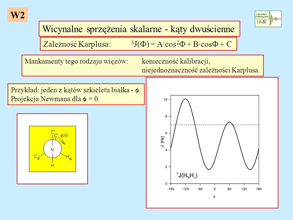 Wicynalne sprzężenia skalarne - kąty dwuścienne W2 Przykład: jeden z kątów szkieletu białka -. Projekcja Newmana dla = 0. Zależność Karplusa: 3 J( ) =