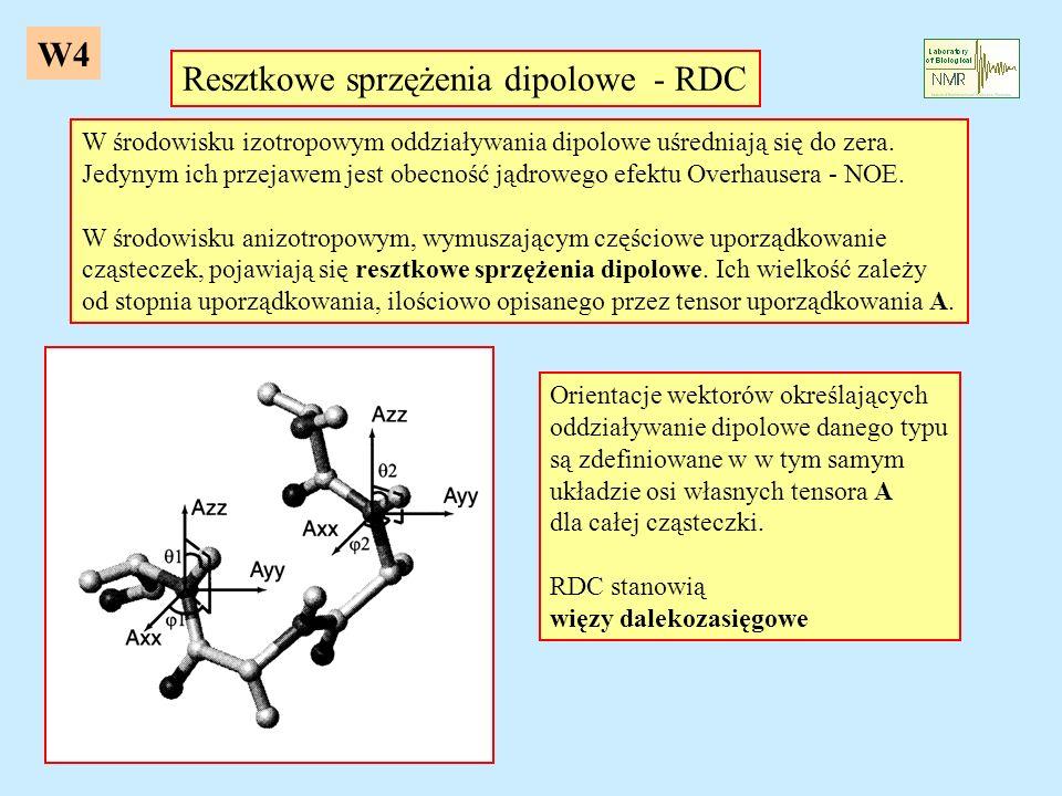 Resztkowe sprzężenia dipolowe - RDC W środowisku izotropowym oddziaływania dipolowe uśredniają się do zera. Jedynym ich przejawem jest obecność jądrow