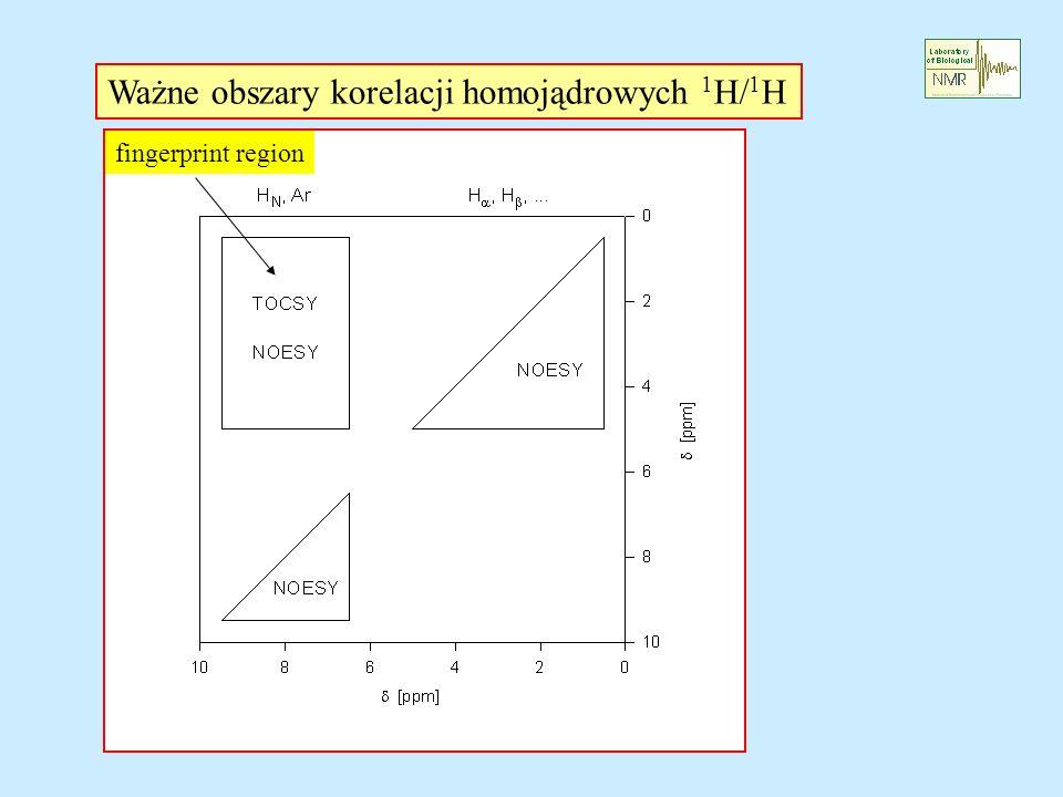 Ważne obszary korelacji homojądrowych 1 H/ 1 H fingerprint region