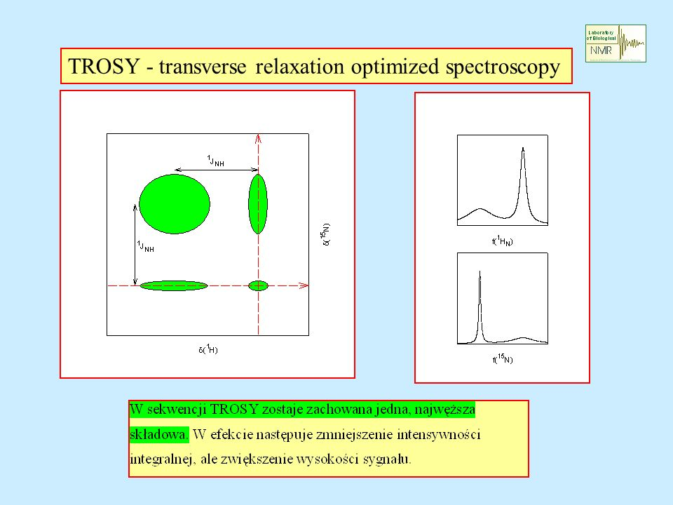 TROSY - transverse relaxation optimized spectroscopy