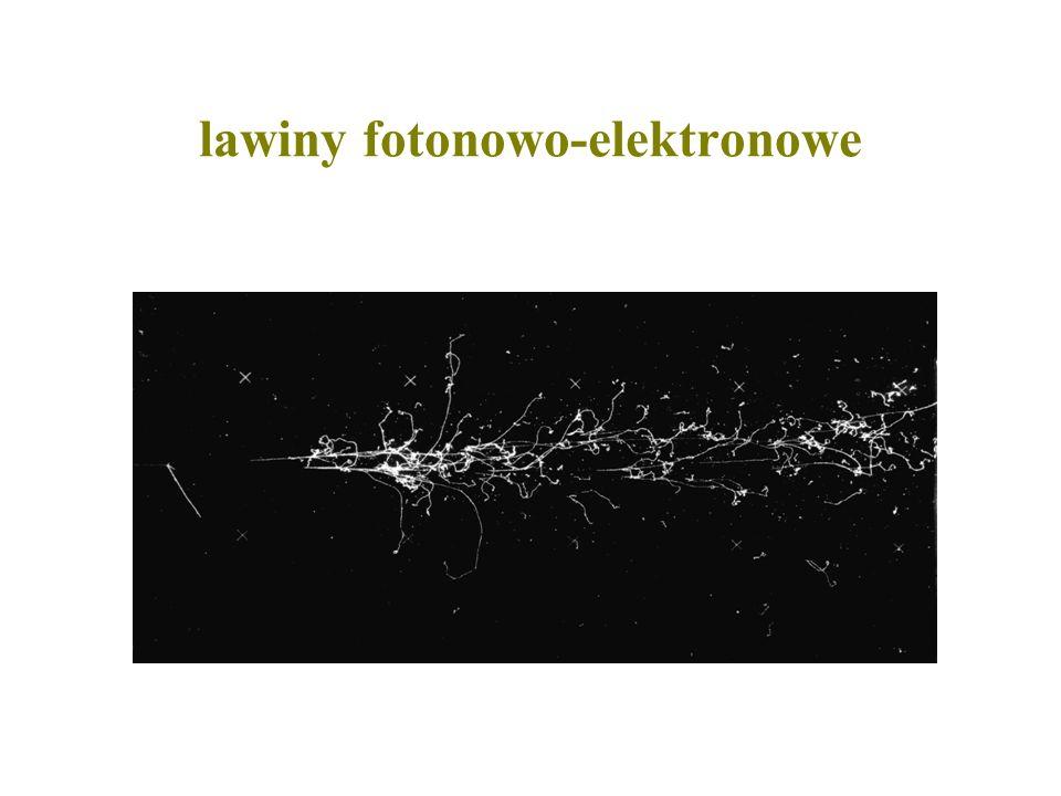 lawiny fotonowo-elektronowe