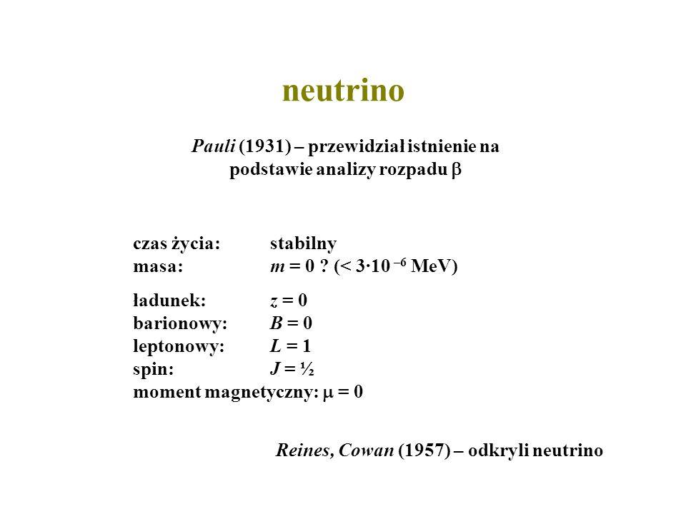 neutrino Pauli (1931) – przewidział istnienie na podstawie analizy rozpadu czas życia:stabilny masa:m = 0 ? (< 3·10 –6 MeV) ładunek:z = 0 barionowy:B
