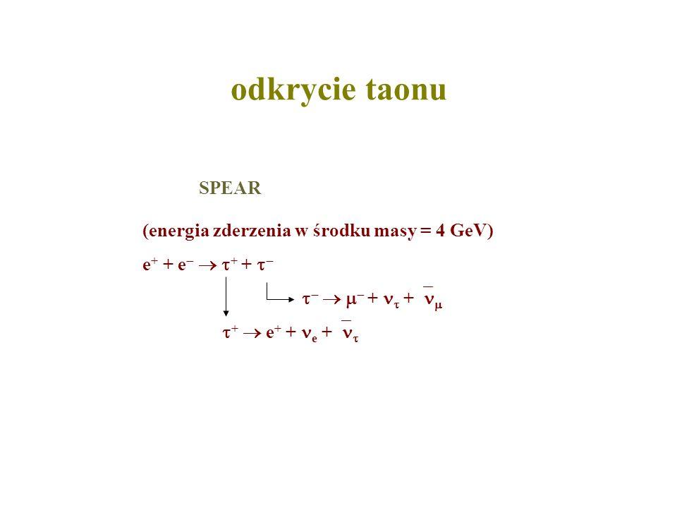 odkrycie taonu SPEAR (energia zderzenia w środku masy = 4 GeV) e + + e + + + + + e + + e +