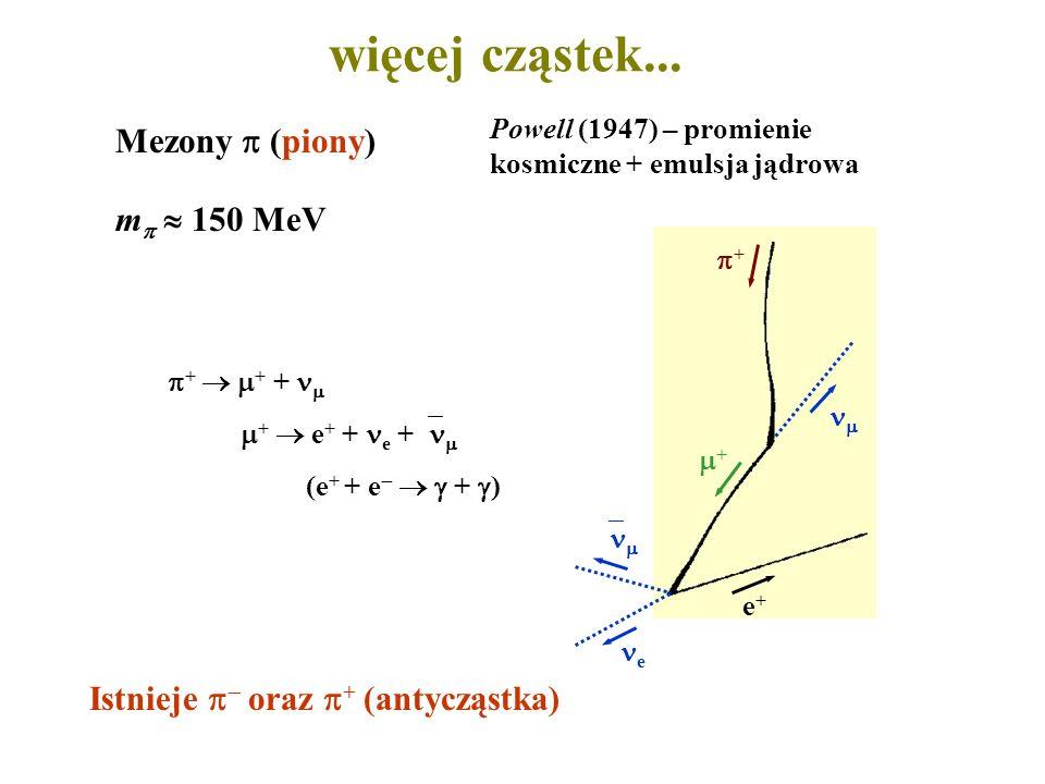 więcej cząstek... Mezony (piony) Powell (1947) – promienie kosmiczne + emulsja jądrowa + + e+e+ e m 150 MeV + + + + e + + e + (e + + e + ) Istnieje or